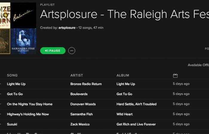 Artsplosure 2016 Spotify Playlist